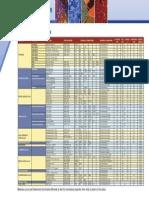 Metals 082305.PDF