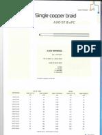 Braid Axon Data Sheet