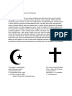 islamvs christianity