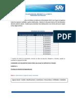 INSTRUCTIVO PARA DECLARACIÓN DE IMPUESTO A LA RENTA 2012
