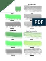 blend  filter modes