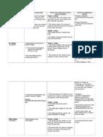 Hasil Pembelajaran -Bengkel Plc-ls