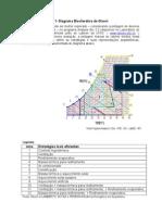 diagrama-bioclimatico