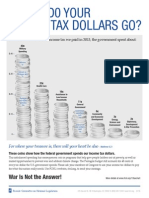 Where Do Your Income Tax Dollars Go