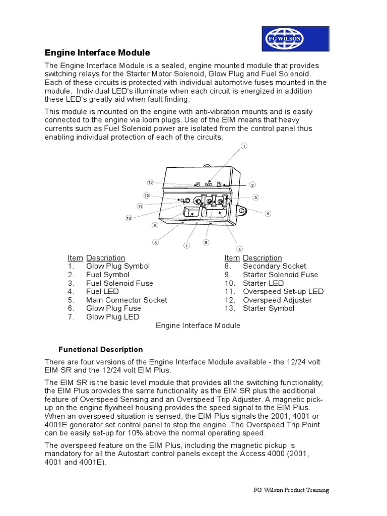 Interface Module Wiring Diagram - Electric Light Wiring Diagram  m.au-delice-limousin.fr | Working And Engine Interface Module Wiring Diagram |  | Bege Place Wiring Diagram - Bege Wiring Diagram Full Edition