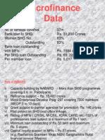 Microfinance Data