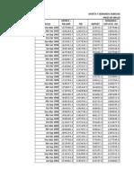 Oferta Demanda PIB