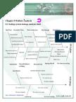 TRNG_FailureAnalysis.pdf