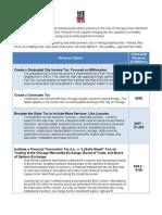 Revenue Report Summary - Final