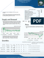 Real Time Sherwood Market Update - John L Scott Sherwood 97140 | Michelle Johnson