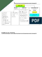 Mathematics 3(2階微分方程式のテクニック )by Nguyen Anh Tuan - PTIT - ICG - TUT