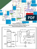 Proceso de Deshidratacion Por Glicol