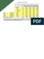 OCTA coach operator pay rates 2006-2009