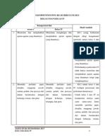 Analisis Kompetensi Dasar Kurikulum 2013