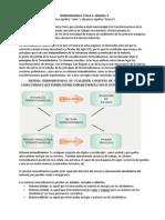 Termodinámica. FISICA II