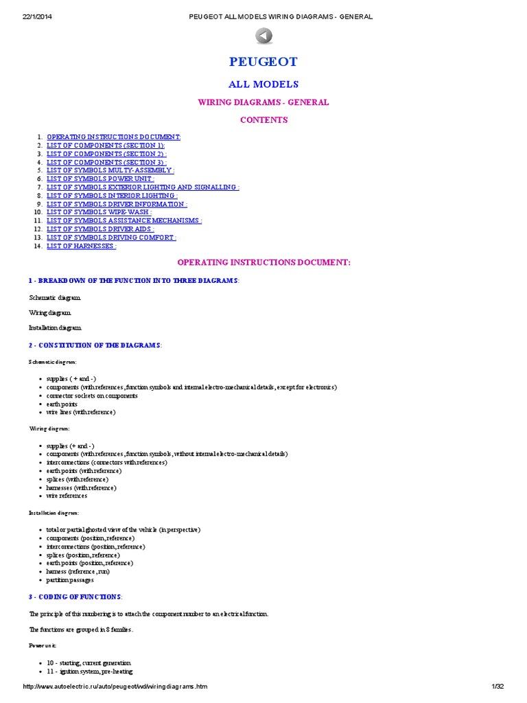 peugeot all models wiring diagrams general diesel engine
