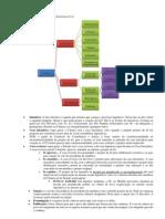 esquema_processolegislativo