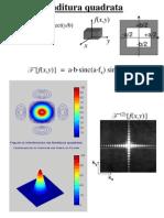 Figure Di Diffrazione - Aperture Quadrata e Circolare