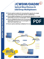 IRITEL - WDM CWDM AND OADM SOLUTION