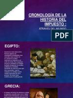 CRONOLOGÍA DE LA HISTORIA DEL IMPUESTO