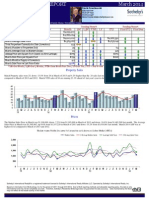 Carmel Ca Homes Market Action Report Real Estate Sales for March 2014