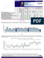 Monterey Homes Market Action Report Real Estate Sales for March 2014