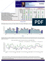 Salinas Monterey Highway Homes Market Action Report Real Estate Sales for March 2014