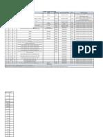 UT-489 - Lista de Materiais
