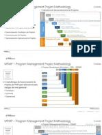 MPMP – Program Management Project Methodology-image