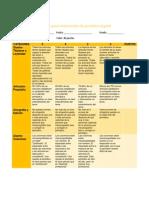 rubrica para evaluar periodico digital