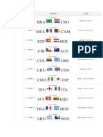 Tabela Copa Do Mundo 2014
