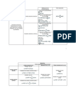 Resumen Variables Aleatorias[1][1]