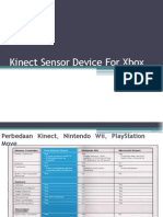 Kinect Sensor Device for Xbox