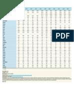 Eurostat Table Teina205PDFDesc 7f7c85e2 Da3c 4157 a651 62f6e0b44d60