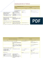 Anualizaçaõ do 2º ciclo.doc