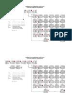Exemplu de schemă pentru planificarea activităților prin metoda potențialelor