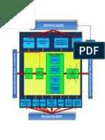 Mapa Proceso Epcm (1)