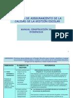 evaluación directiva areas, dimensiones,elementos de gestión.