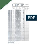 Senamhi - Ultimos Datos_2012-01