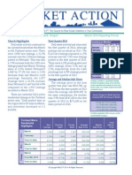 March 2014 Market Action Report RMLS Portland Metro