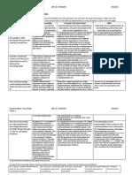 gene - learning journal 2