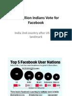 100 Million Indians Vote for Facebook
