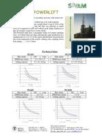 powerlift.pdf