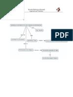 Mapa Conceptual-Historia de los Fluidos de Perforación