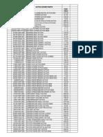 Activa Self Parts Vender List-Part Numbers