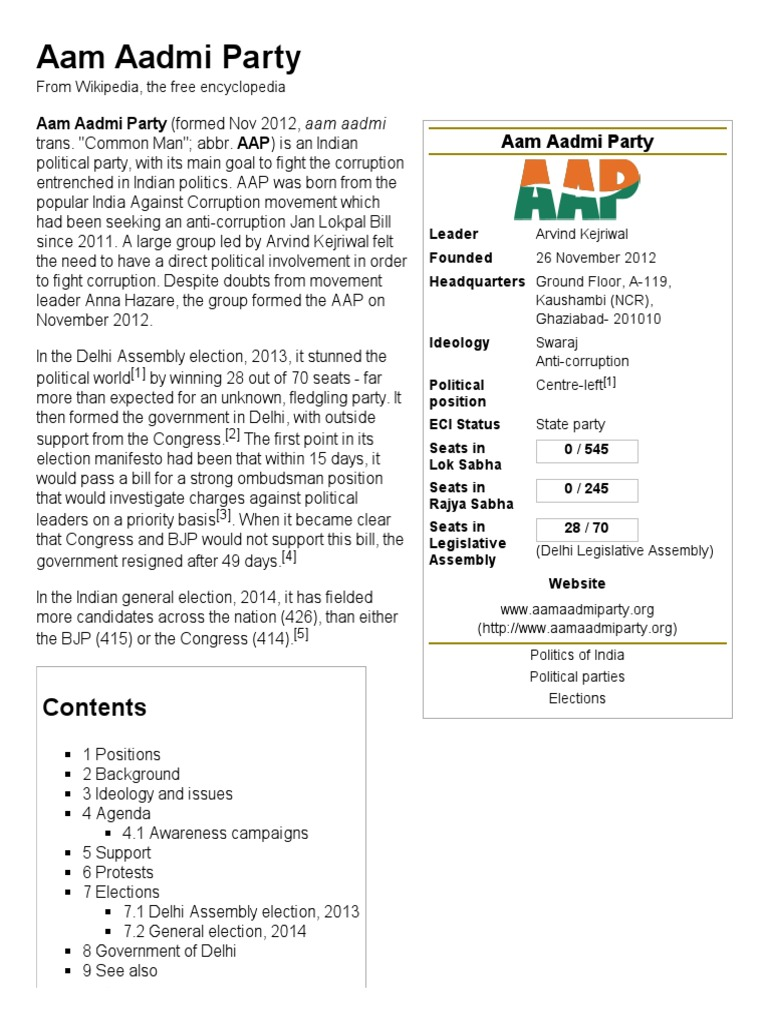 Aam Aadmi Party Political Events Politics Of India