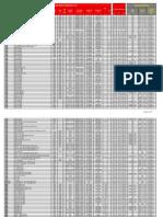 GT-GTR-RACING PACK Application list.pdf