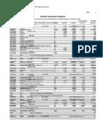 Costos Unitarios Comp. 1