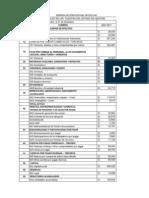 Saldo de Cuenta Del Estado Financiera Empresa de Servicios