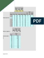 Copia de CC Calculators - CC Calculator - Service Level & FTE